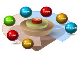 市场上提供MES解决方案的三类企业分析